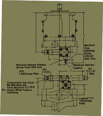 Vickers Hydraulic PVE Piston Pump – Adjustable Max Stop Control