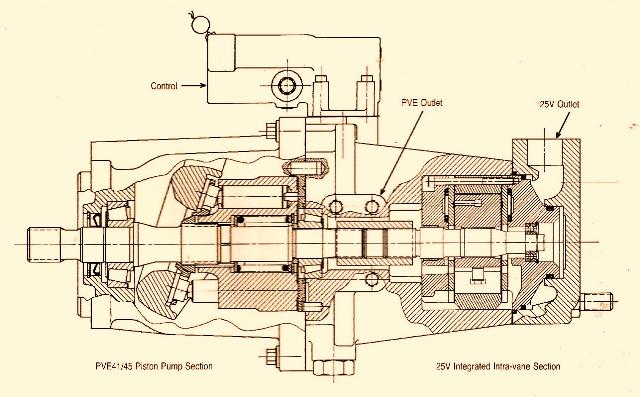 Vickers Hydraulic PVE41-25V Piston Combination/Intergrated Pump