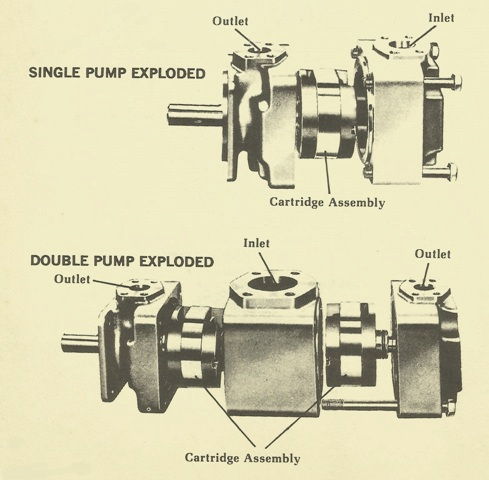 Definition of a Hydraulic Double Pump