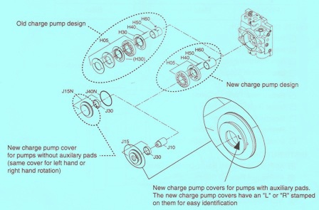 Sundstrand Sauer Danfoss Hydraulic Series 90 – Changes In the Charge Pump