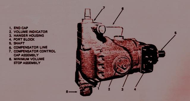 Denison 700 thru 900 Series Hydraulic Pump Performance Data