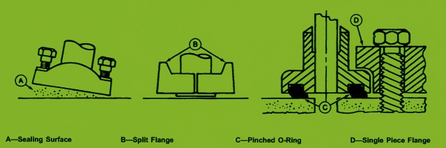 John Deere Crawler 655B – Four Bolt Flange Fittings in Metric