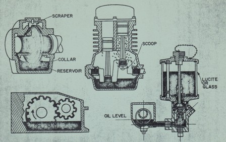Natural Lubrications for Machinery