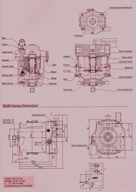 SA8V PVE19-21-TA1919 Hydraulic Variable Piston Pump