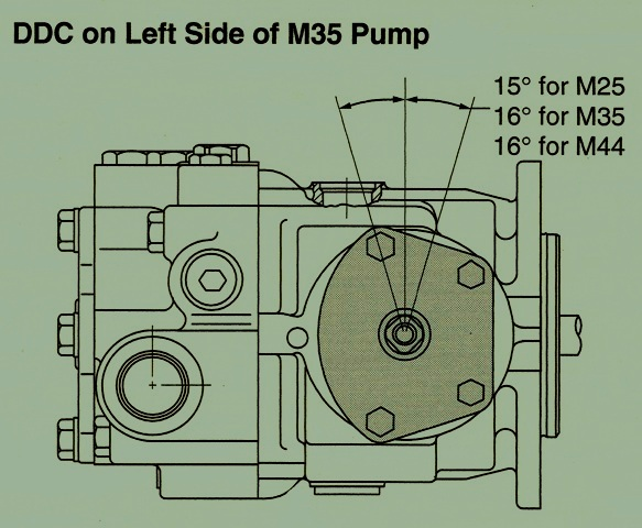 Sundstrand Sauer Danfoss Hydraulic Series 40 DDC Controls