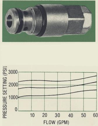 VA/VG 20 Standard Port Relief