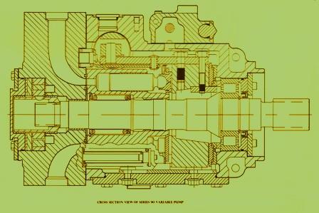 Sundstrand Sauer Danfoss Hydraulic Pump Series 90 – General Knowledge