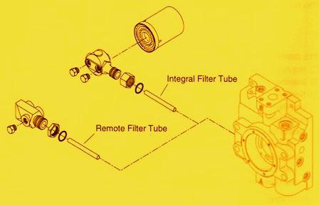 Sundstrand Sauer Danfoss Hydraulic Series 90 Filter Tube Usage