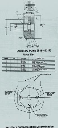 Denison P46P Series E Valve Block/ Auxiliary Pump/ Control Cap Assemblies