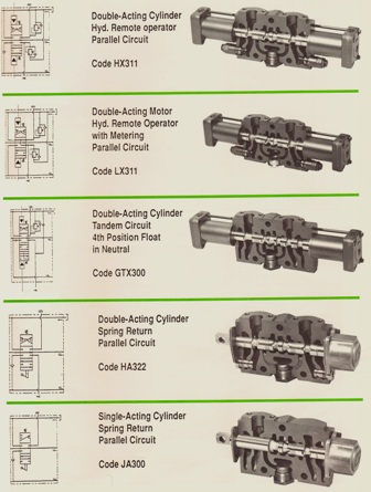 VG80 Directional Control Valves – Meaning of Codes of the Work Section