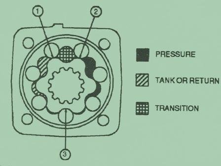 Roller Stator Motor