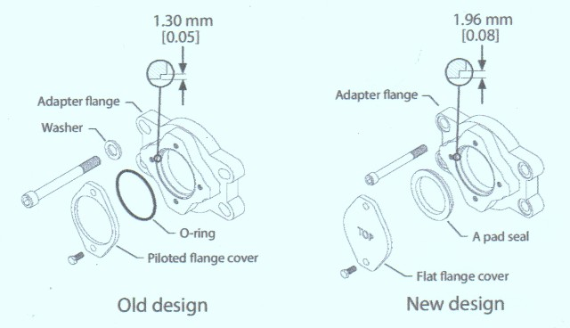 90 Series Hydraulic Pump – Changes to Auxiliary Mounting Flange