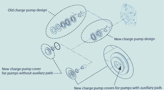 Sundstrand 90L130cc Series  Axial Piston Pump – Charge Pump
