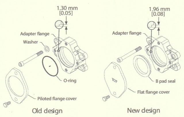 Sundstrand 90 Series Hydraulic – Mounting Flange Changes