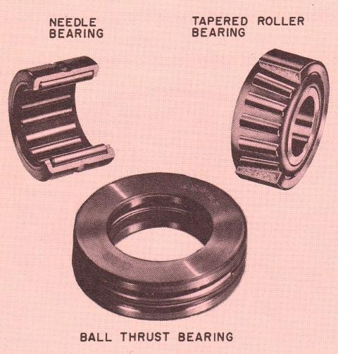 Other Types of AntiAdherent Bearings